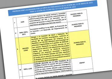 Junta de Portavoces del Congreso priorizó Moción 12563 sobre Comisión Investigadora de Presuntas Irregularidades en EsSalud para este jueves 13 de mayo